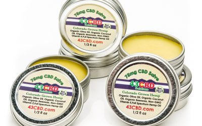 CBD Topical Salve: What Is It & How Does It Alleviate Pain?