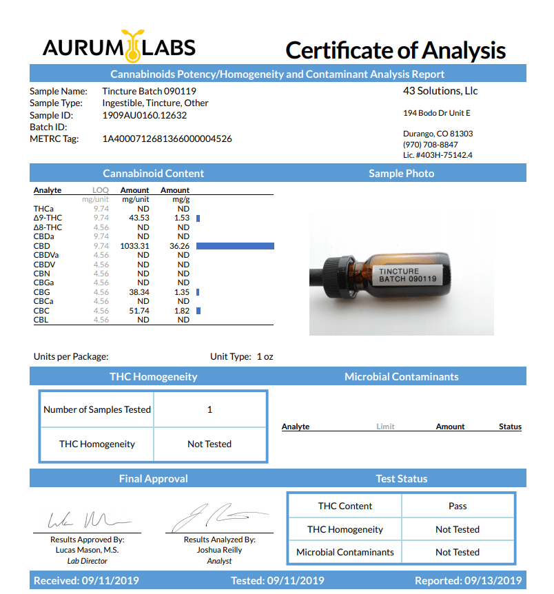 lab results cbd cannabinoids
