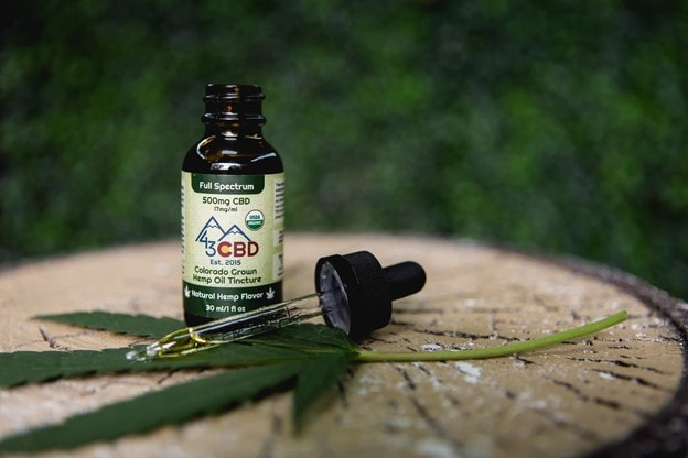 CBD Bioavailability: What Does it Mean?