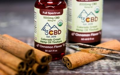 How Long Is CBD Good For? CBD Expiration Dates Explained